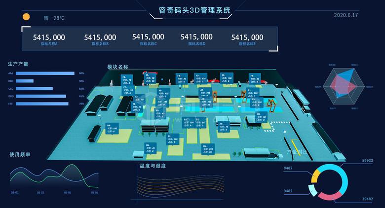 港口码头3D可视化展示