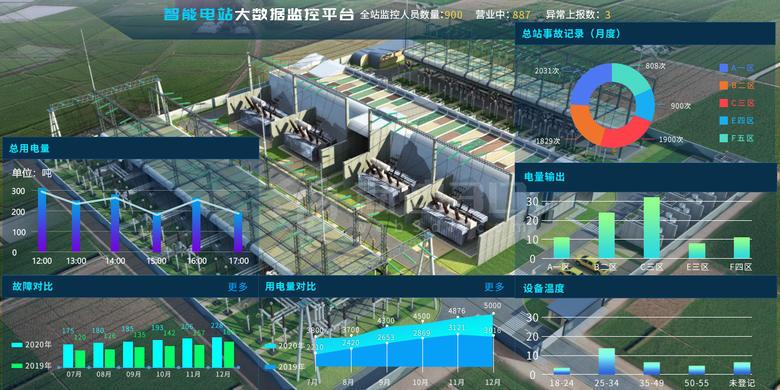 3D线上VR智慧工厂可视化建模三维模型平台