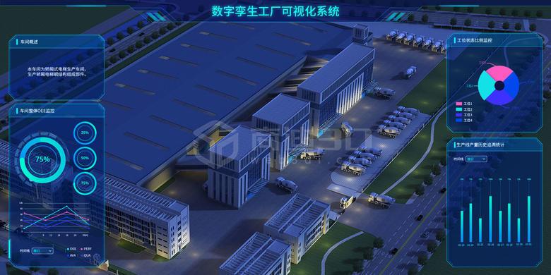 数字孪生工厂_3d仿真管理系统_虚实联动系统开发_智慧车间-1420X710.jpg