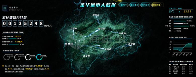 3D城市大数据地图