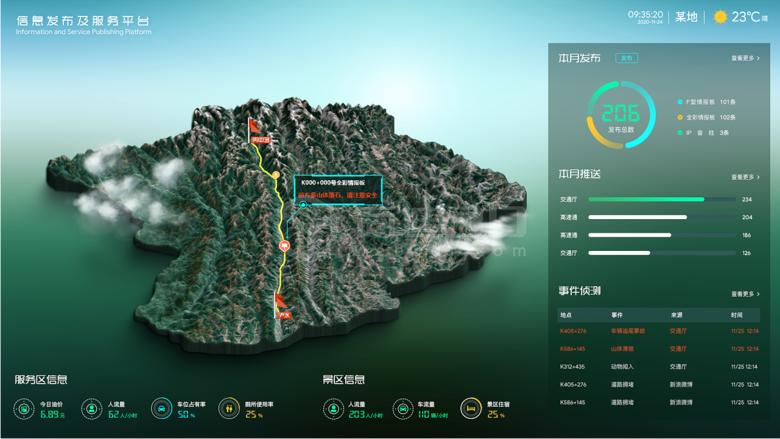 景区实景3D地图