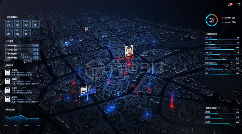 3D实景地图可视化