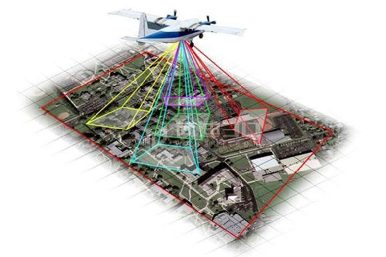VR智慧城市3D倾斜摄影三维建模实景规划