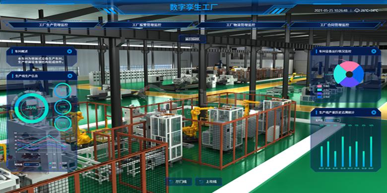 数字孪生工厂三维可视化工业智能化管理系统
