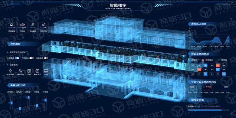 智慧楼宇数据中心可视化楼宇自控系统平台