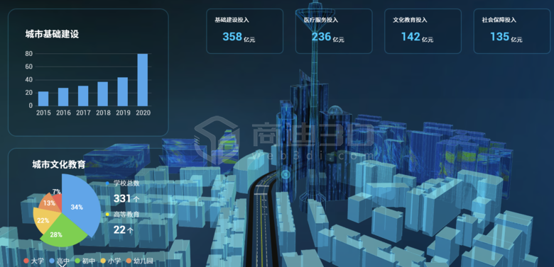 城市可视化.png