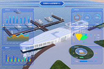 智慧码头仓储货运治理系统
