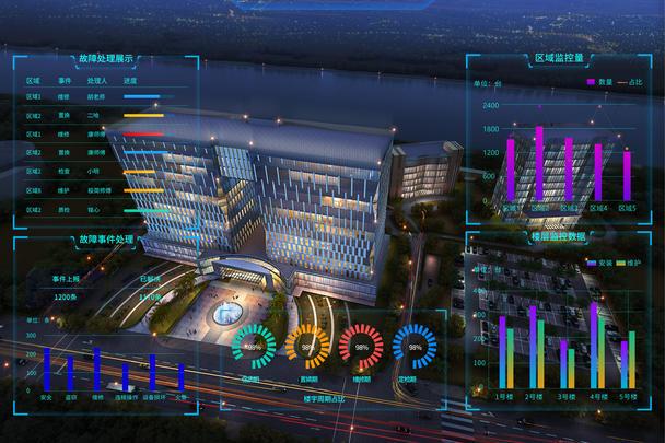 智慧楼宇3d可视化管理系统