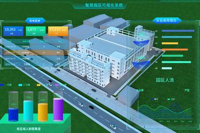 智慧园区监控系统_3D可视化管理信息系统_数字孪生系统