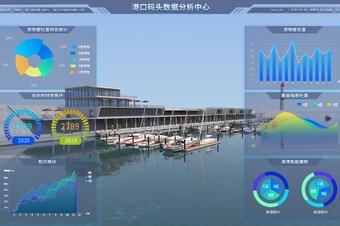 智慧口岸3d可视化治理系统