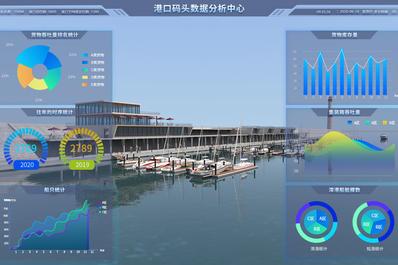 智慧港口3d可视化管理系统