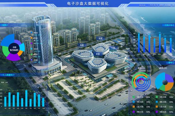 楼宇3d电子沙盘|3d虚拟沙盘