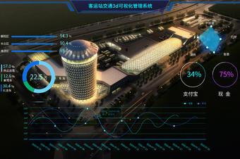 客运站治理系统_3D可视化界面