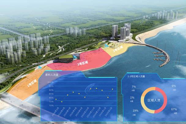 海滩人口安防监控管理系统