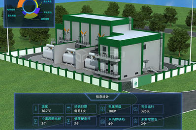 变电站设备3D物联网管理系统
