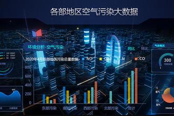 智慧城市空气数据管理系统
