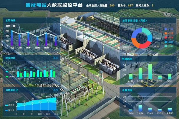 工厂虚实联动3d物联网展示