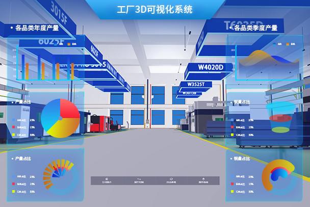 工厂3D可视化系统方案