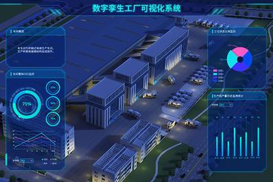 数字孪生工厂_3d仿真管理系统_虚实联动系统开发_智慧车间