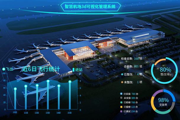 智慧机场管理系统_3d可视化开发
