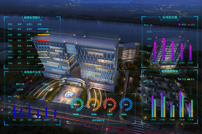 园区3D建模智慧城市倾斜摄影在线展示系统