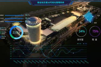 智慧城市园区3D可视化大屏数据管理展示系统开发