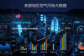 3D物联网智慧城市园区数字孪生工厂在线展示系统