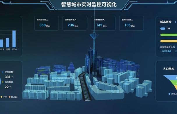 智慧城市3D可视化建筑模型在线展示