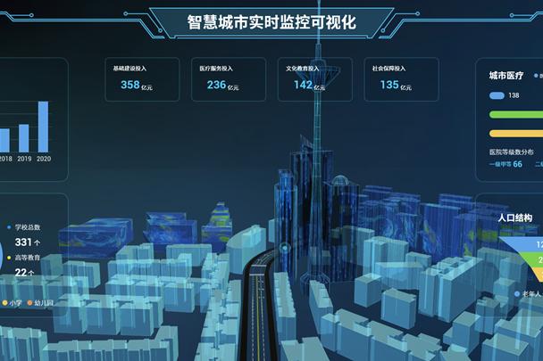 实景三维倾斜摄影3D建模城市系统解决方案