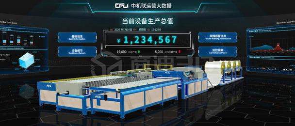 3D智慧工厂建模线上三维数据可视化在线展示