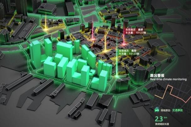 智慧园区三维可视化Web3D模型建筑建模管理平台