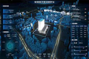 三维线上3D建模智慧园区建筑模型大屏管理平台