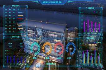 3D可视化线上三维智慧楼宇模型建筑建模在线大屏展示系统