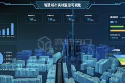 如何用三维实景建模构建3D智慧城市?三维实景模型必不可少!