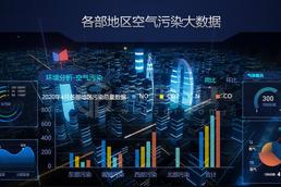 商迪3D数字孪生智慧城市智慧园区可实现哪些功能?